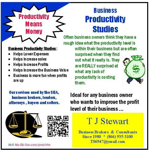 small business productivity studies save you money